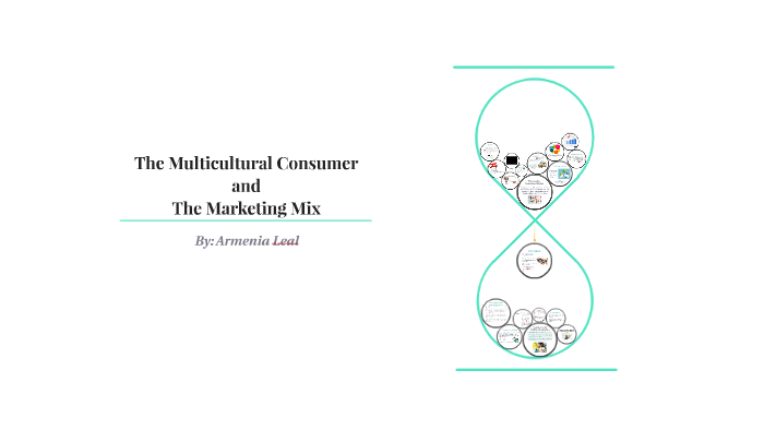 The Multicultural Consumer and the Marketing Mix by Armenia