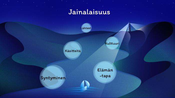 Jainalaisuus - Juliste, Posters, Canvastaulut