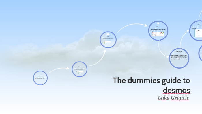 The dummies guide to desmos by Luka Grujicic on Prezi