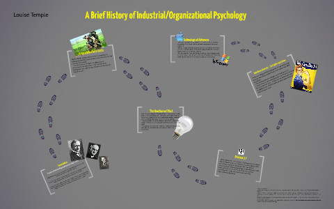 history of industrial psychology