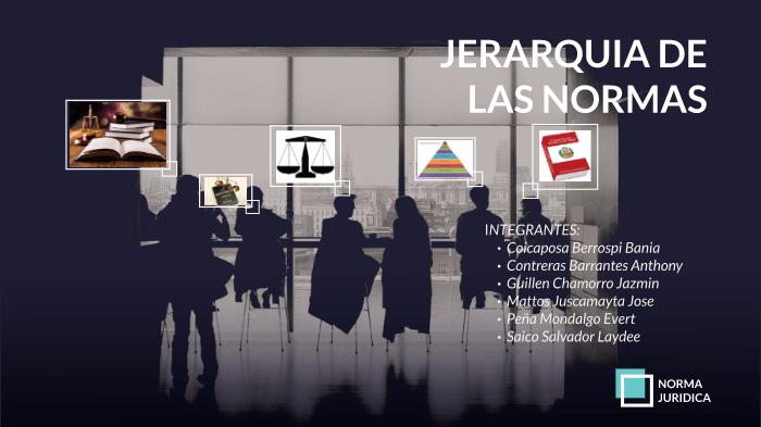 Jerarquia De Las Normas By Jose Carlos Mattos Juscamayta On