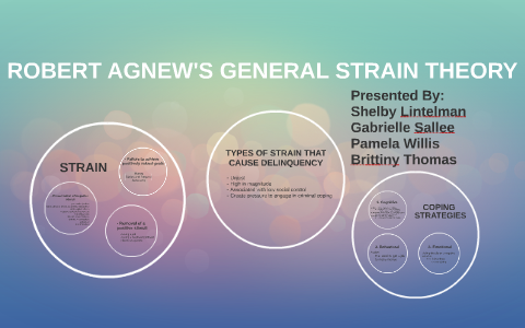 agnew strain theory