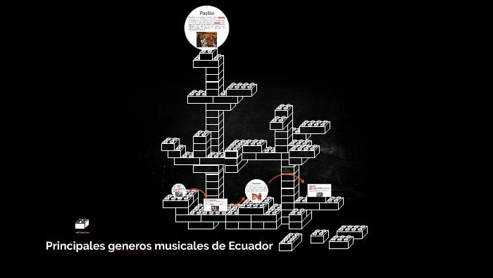 Principales Generos Musicales De Ecuador By Jhonny Soledispa