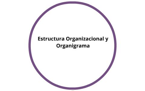 Estructura Organizacional Y Organigrama By Sebastian Parada