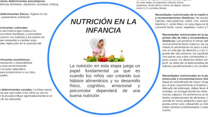 necesidades nutricionales de los niños