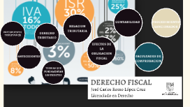 Derecho Fiscal Png