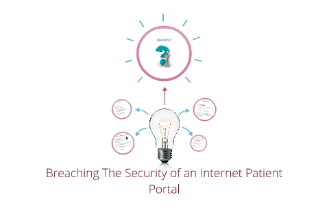 breaching the security of an internet patient portal