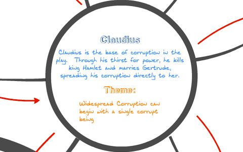 hamlet corruption theme