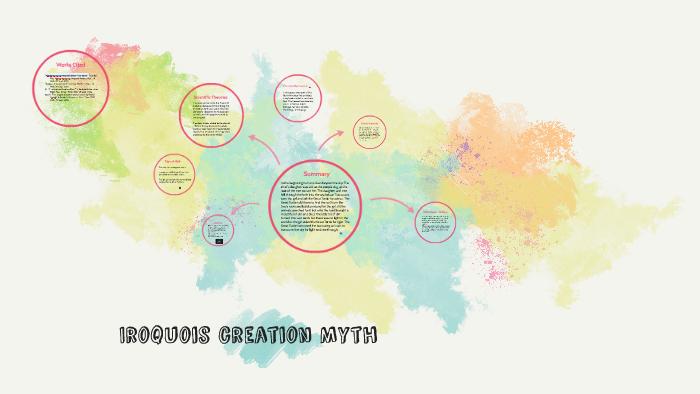 iroquois creation