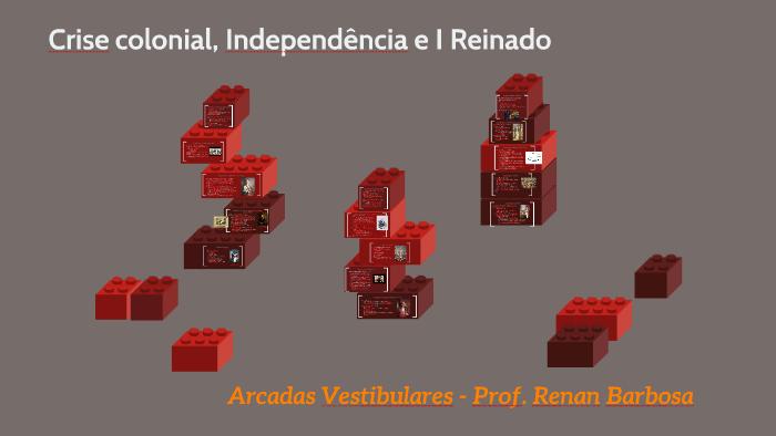 Crise colonial, independência e Primeiro Reinado by Renan