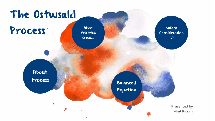 Ostwald Process By Aliat Kassim On Prezi Next