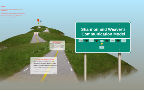 advantages and disadvantages of shannon and weaver model of communication