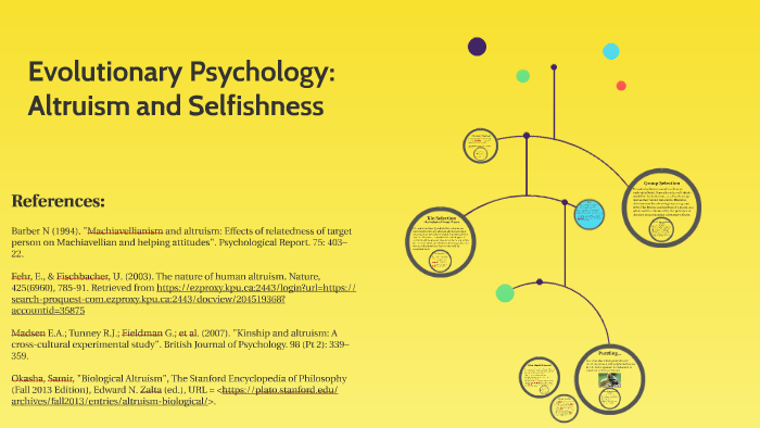 Evolutionary Psychology: by Kari Walton on Prezi