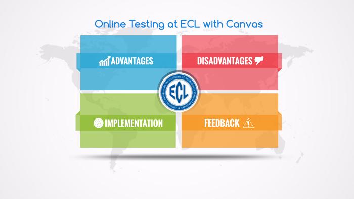 disadvantages of online testing