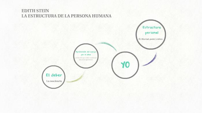 Estructura Personal By Paulina Ferna On Prezi