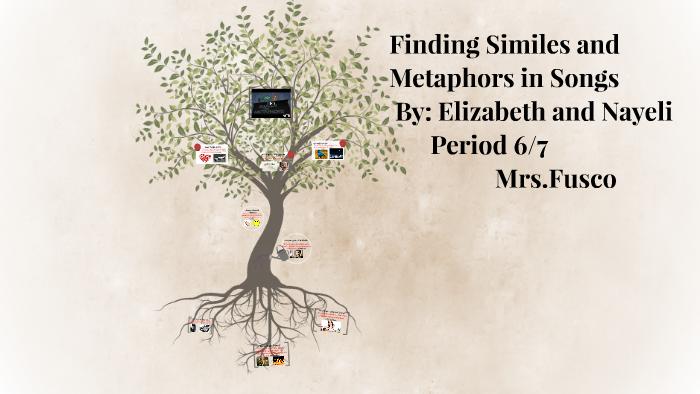 Finding Similes and Metaphors in Songs by elizabeth avila on