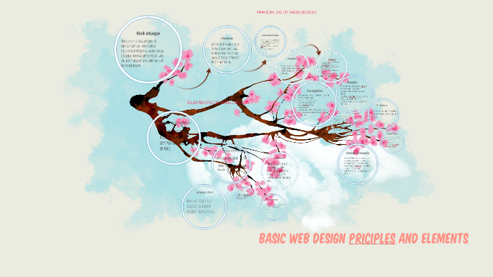 Basic Web Design Principles And Elements By Catherine May Paragas