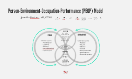 Person Environment Occupation Performance Peop Model By Jennifer Fortuna Application of the peop model in practice requires a collaborative relationship with the client and practitioner. person environment occupation