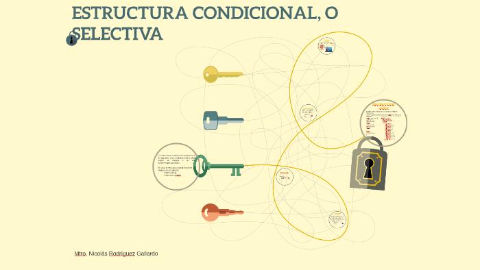 Estructuras De Control Selectivas O Condicionales By Nicolás