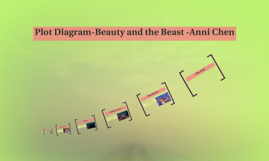 plot diagram beauty and the beast by anni chen on prezi