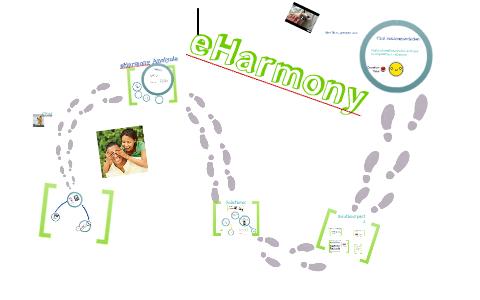 eharmony case study prezi