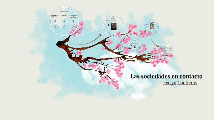 Las Sociedades En Contacto By Evelyn Contreras