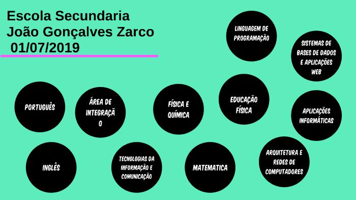 Escola Secundaria João Gonçalves Zarco By Ana Barbosa On