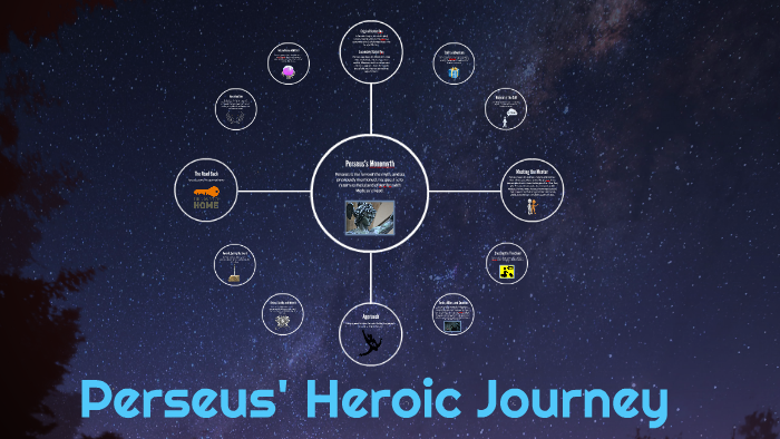 perseus hero 39 s journey by j m on prezi. Black Bedroom Furniture Sets. Home Design Ideas