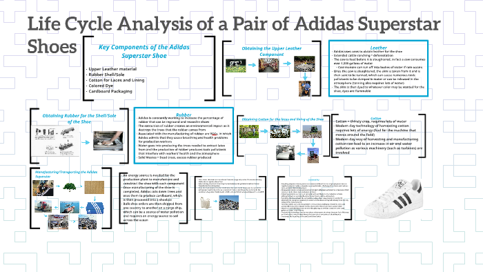 quality design 0c731 d04fa Life Cycle Analysis of a pair of Adidas Superstar Shoes by on Prezi