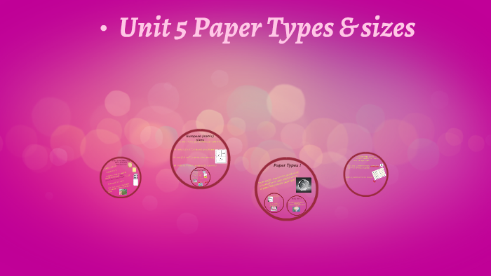 Unit 5 Paper Types and Sizes by Breona DAvenport on Prezi