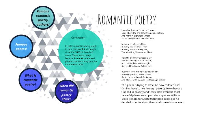 Most famous romantic poems