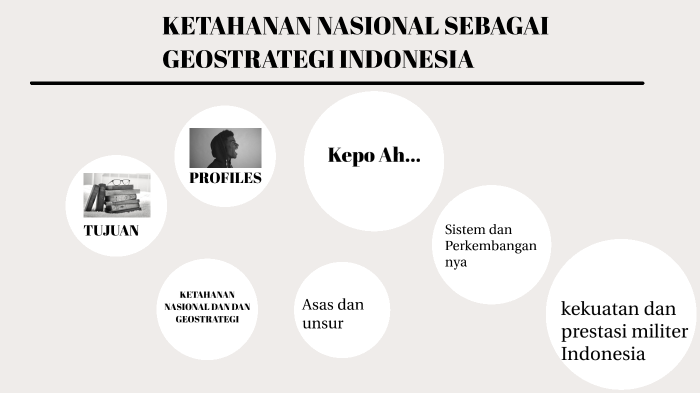 KETAHANAN NASIONAL SEBAGAI GEOSTRATEGI INDONESIA by Okta