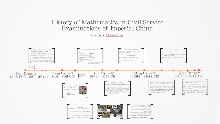 History Of Mathematics In Civil Service Examinations Of Impe By Santiago Deambrosi