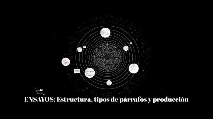 Ensayos Estructura Tipos De Párrafos Y Producción By