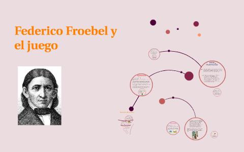 Federico Froebel Y El Juego By Rebeca Acosta On Prezi