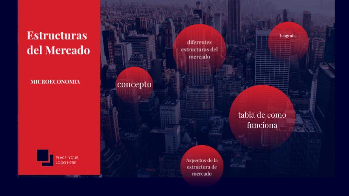 Estructuras Del Mercado By Cristian Ruge On Prezi Next