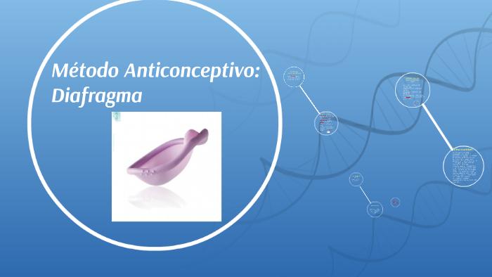 como funciona el diafragma como metodo anticonceptivo