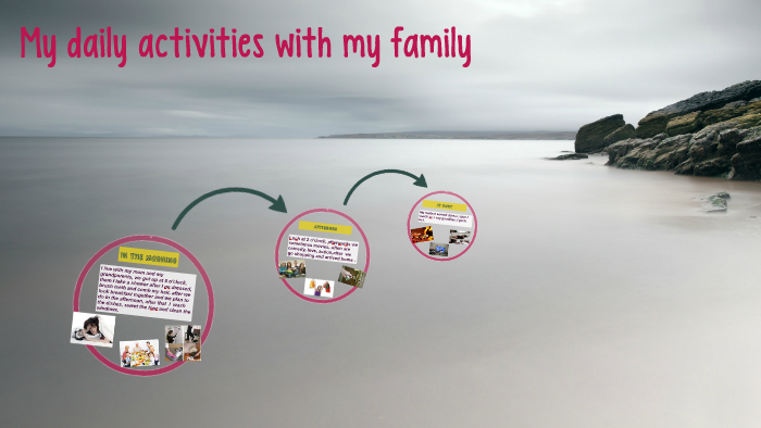 My Daily Activities With My Family By Sophie Santivañez On Prezi