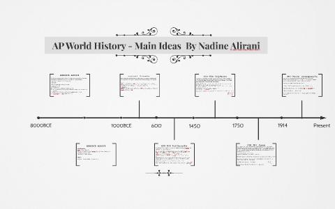 polytheism definition ap world history