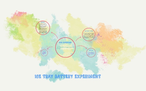Ice Tray Battery Experiment By Sahil Devani