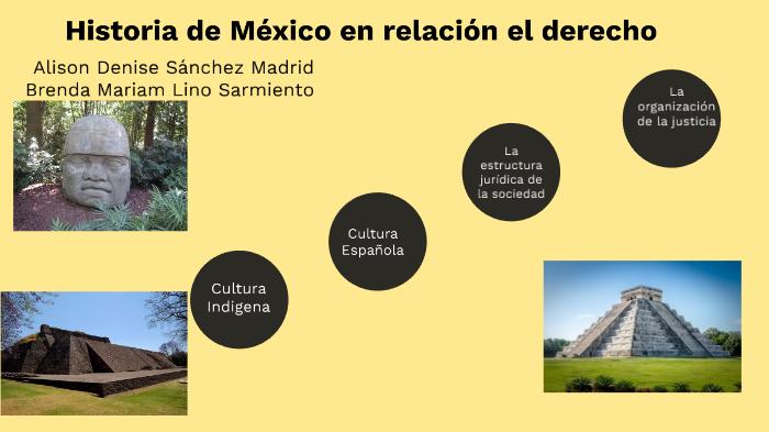 Historia De México Con Relación Al Derecho By Alison Madrid