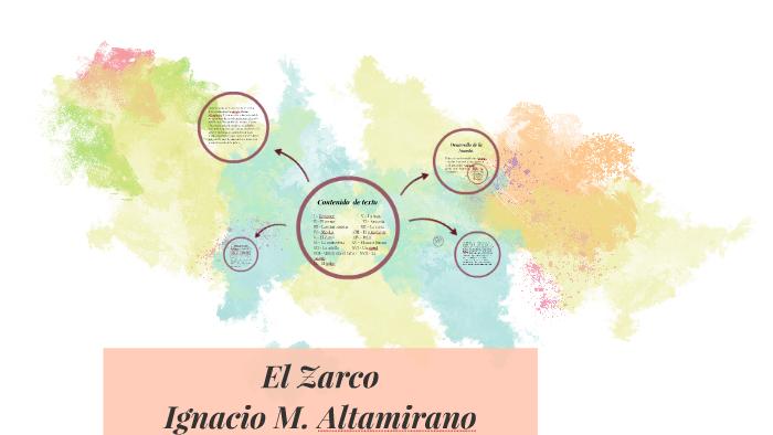 El Zarco By Eimy Hernandez