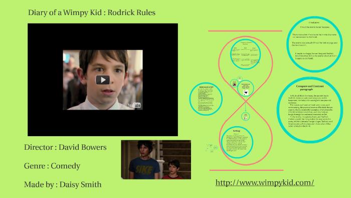 Diary Of A Wimpy Kid Rodrick Rules By Daisy Smith