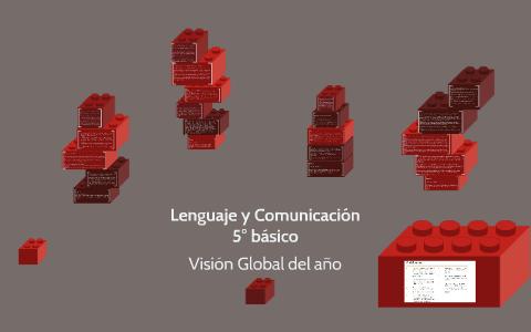 Lenguaje Y Comunicación 5 Básico By Miguel Maturana Benítez