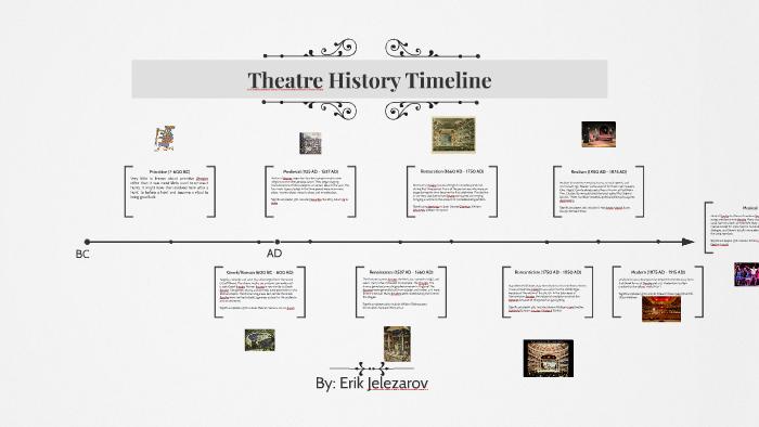 history of theatre pdf