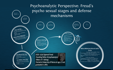 psychoanalytic perspective: freud's pscyhosexual stages and by jazmin  beltran on prezi