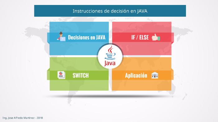 Introduccion A Decisiones En Java By Jose Alfredo Martinez