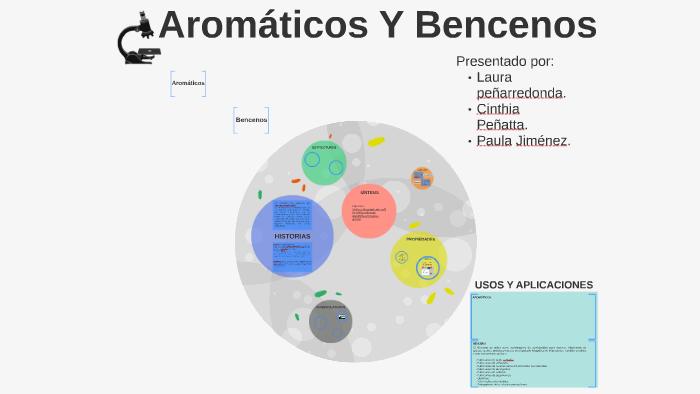 Aromáticos Y Bencenos By Paula Jimenez On Prezi