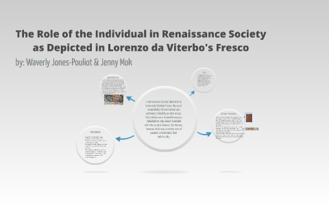 the role of individual in society
