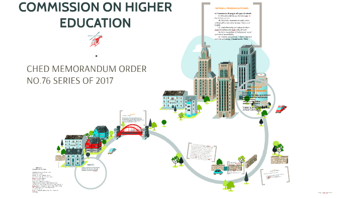 COMMISSION ON HIGHER EDUCATION by prince solaiman on Prezi